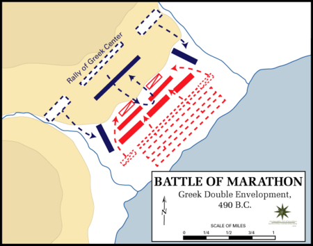 450px-Battle_of_Marathon_Greek_Double_Envelopment